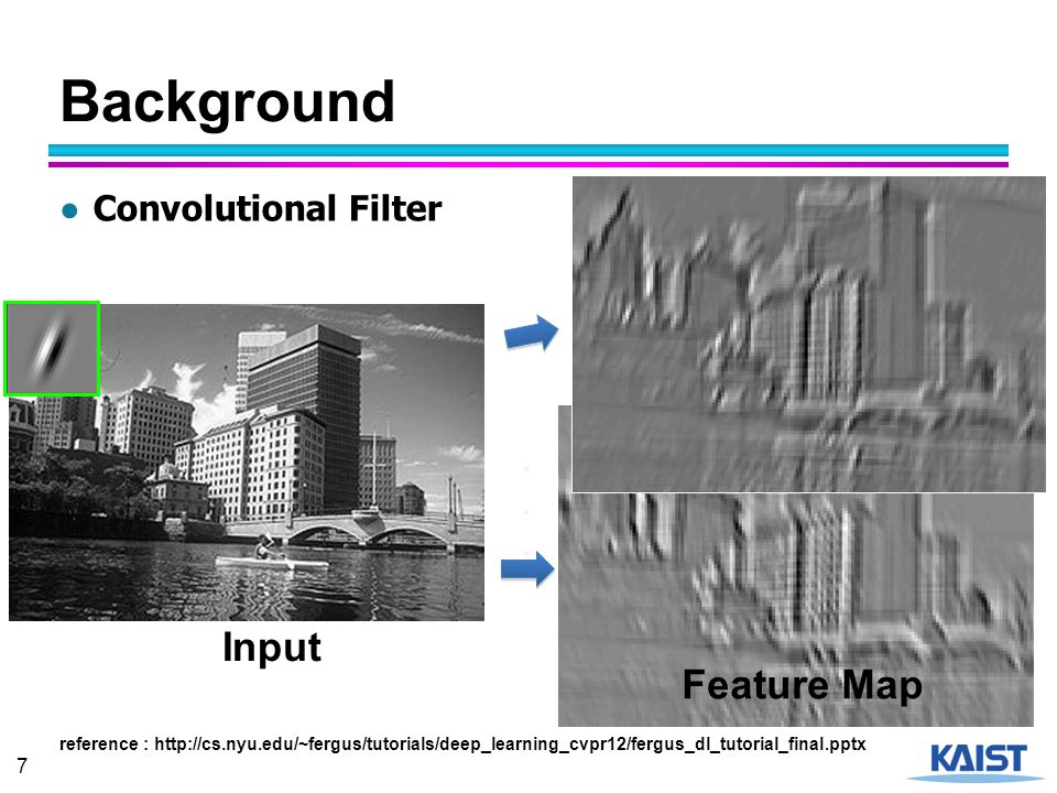8 Proposed Method ● Deep Convolutional Neural Network ● 5 convolutional and 3 fully connected layers ● 650,000 neurons, 60 million parameters ● Some techniques for boosting up performance ● ReLU nonlinearity ● Training on Multiple GPUs ● Overlapping max pooling ● Data Augmentation ● Dropout
