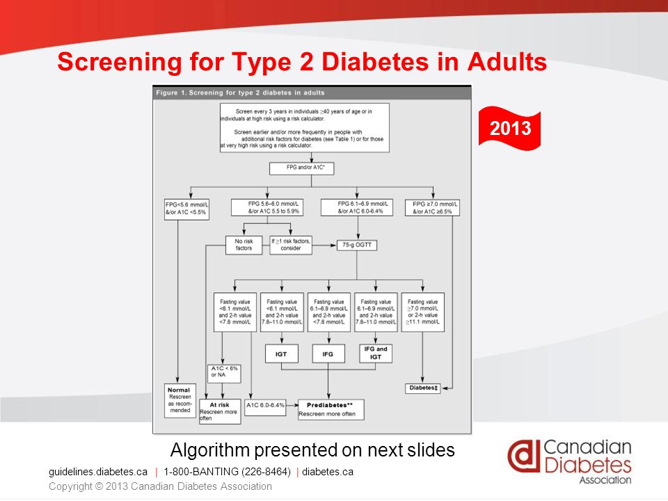 guidelines.diabetes.ca | 1-800-BANTING (226-8464) | diabetes.ca Copyright © 2013 Canadian Diabetes Association 2013 Screening for Type 2 Diabetes in A