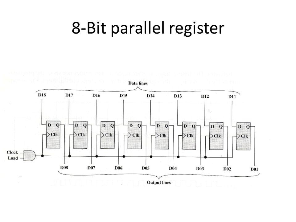 8-Bit parallel register