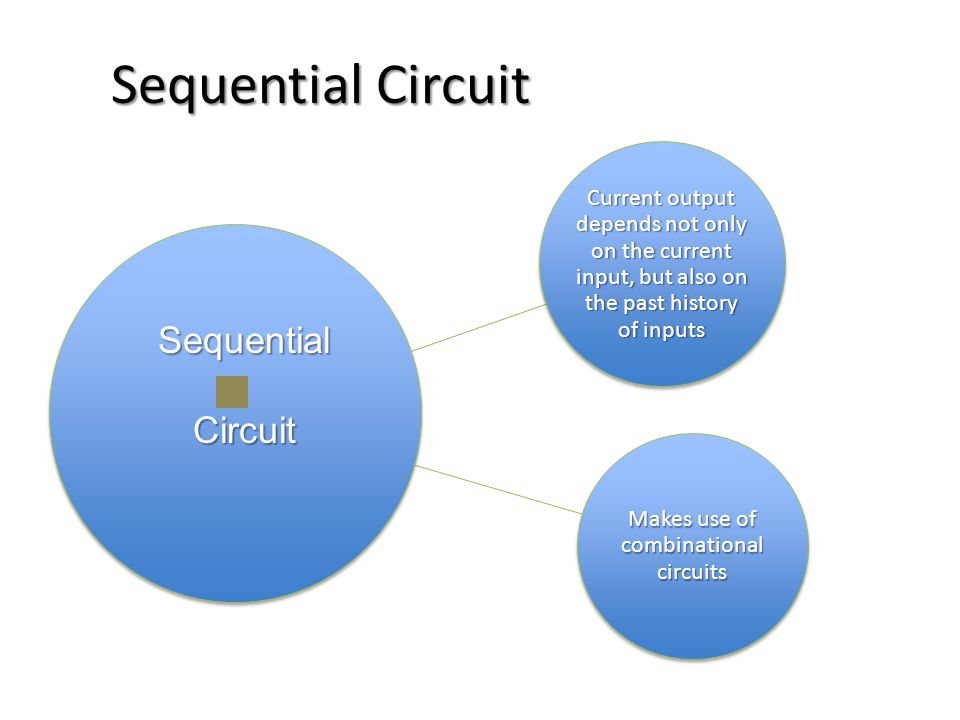 Sequential Circuit Current output depends not only on the current input, but also on the past history of inputs Makes use of combinational circuits SequentialCircuit