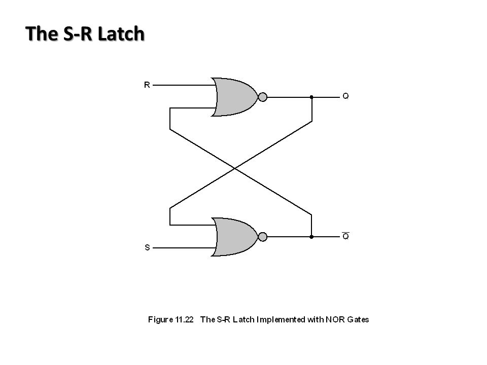 The S-R Latch