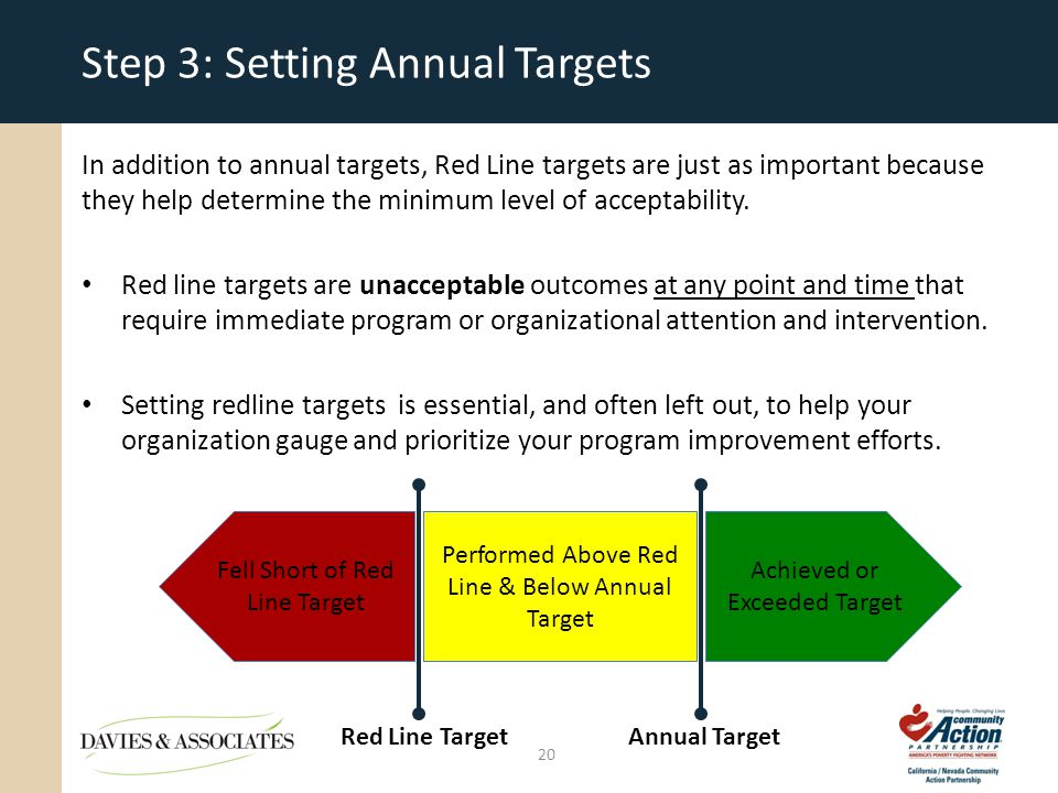 Step 3: Setting Annual Targets In addition to annual targets, Red Line targets are just as important because they help determine the minimum level of acceptability.