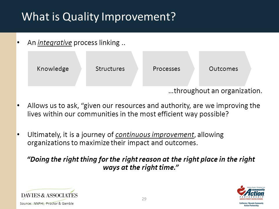 An integrative process linking.. …throughout an organization.