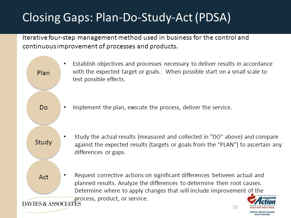 Closing Gaps: Plan-Do-Study-Act (PDSA) Request corrective actions on significant differences between actual and planned results.