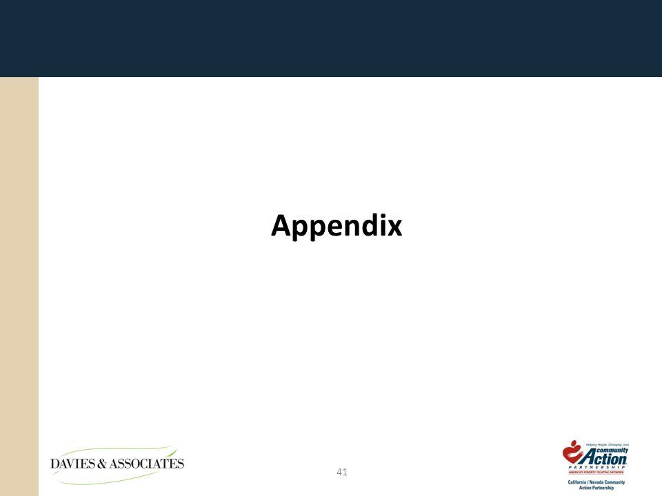 Appendix 41