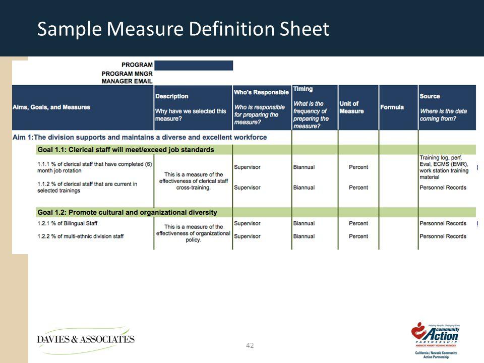Sample Measure Definition Sheet 42