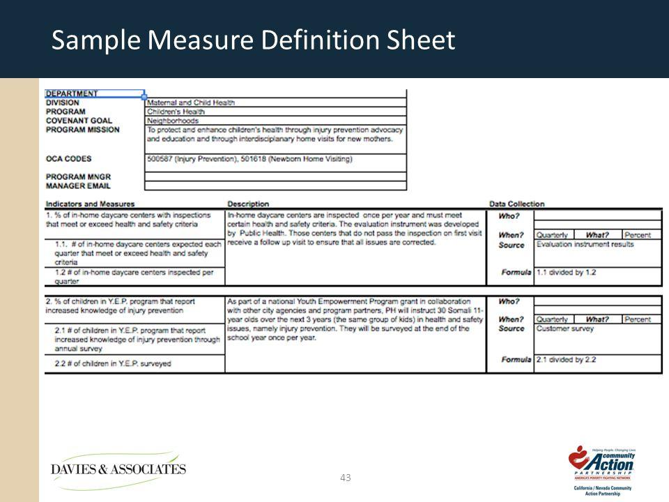 Sample Measure Definition Sheet 43