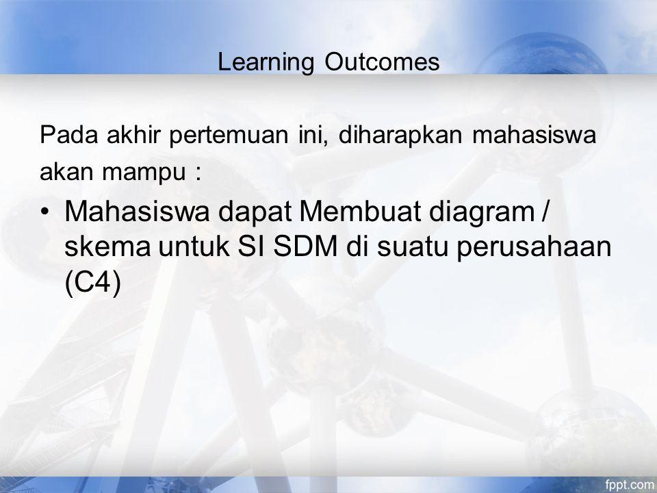Learning Outcomes Pada akhir pertemuan ini, diharapkan mahasiswa akan mampu : Mahasiswa dapat Membuat diagram / skema untuk SI SDM di suatu perusahaan (C4)