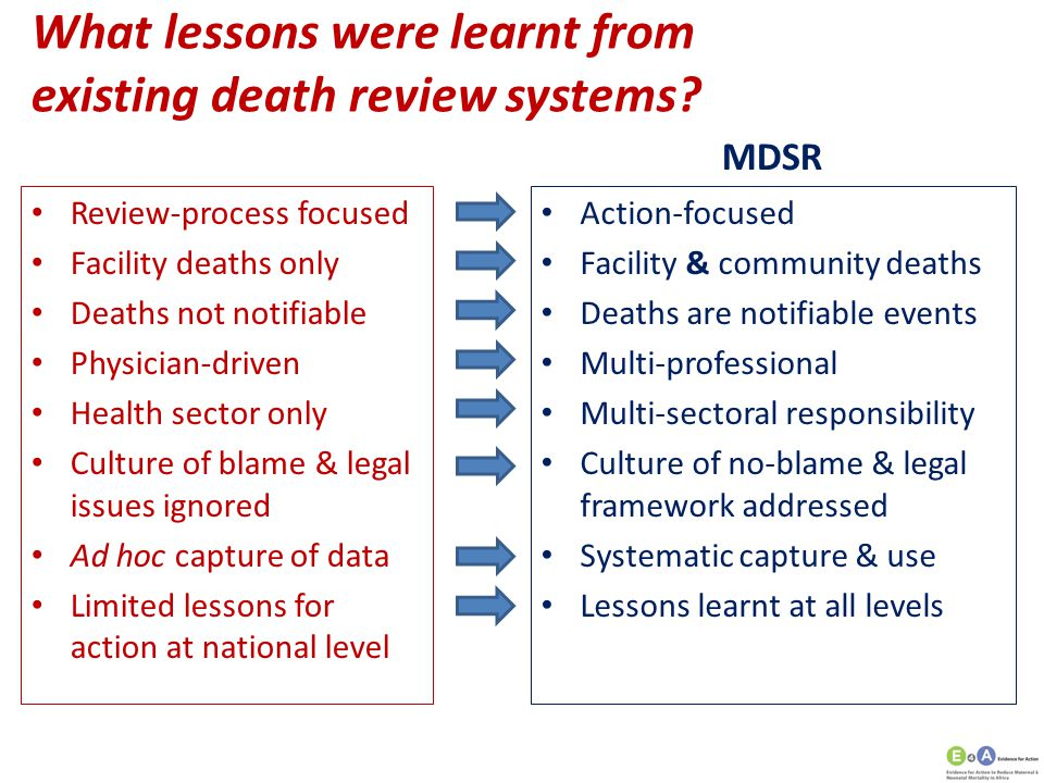 What lessons were learnt from existing death review systems? Review-process focused Facility deaths only Deaths not notifiable Physician-driven Health