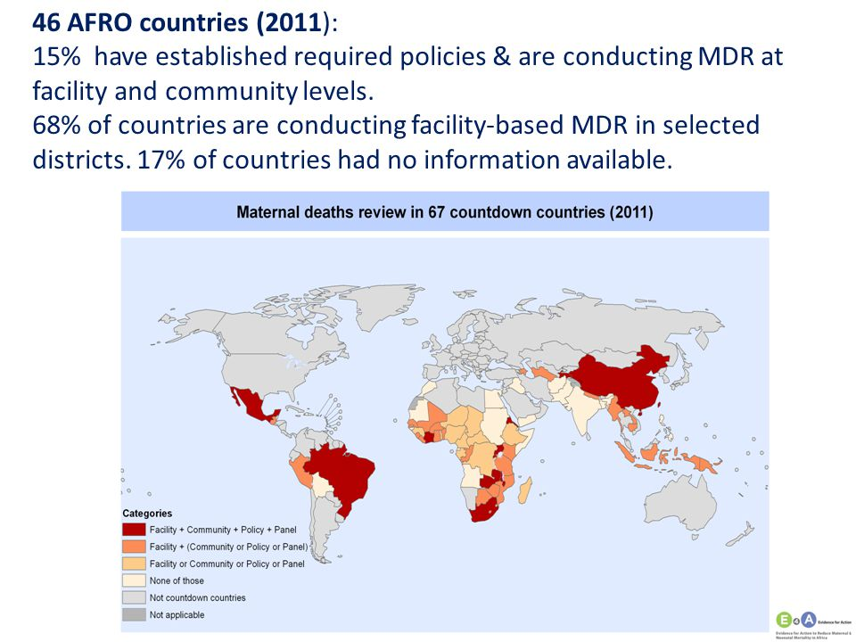 46 AFRO countries (2011): 15% have established required policies & are conducting MDR at facility and community levels. 68% of countries are conductin