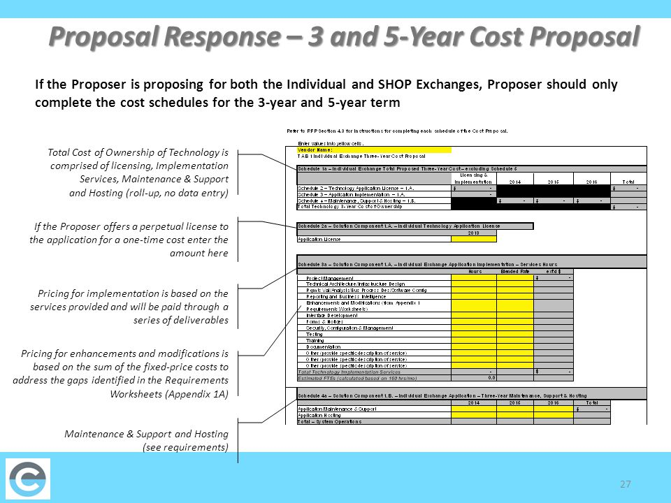 28 Proposal Response – 3 and 5-Year Cost Proposal Proposers are given some flexibility to structure pricing for implementation of the services solution component Contact center services have an initial 4- month pricing period; Proposer will be required to change from an hourly rate to a productive per minute rate Contact center services must also be priced on a PMPM basis If the Proposer is proposing for both the Individual and SHOP Exchanges, Proposer should only complete the cost schedules for the 3-year and 5-year term