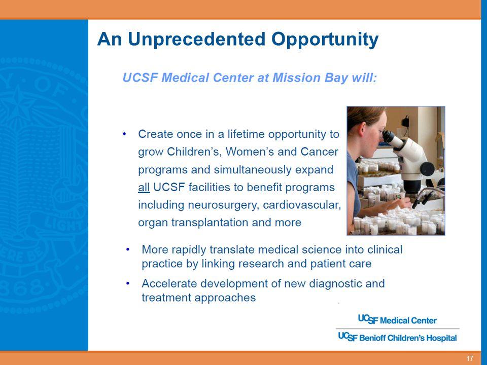 An Unprecedented Opportunity 17