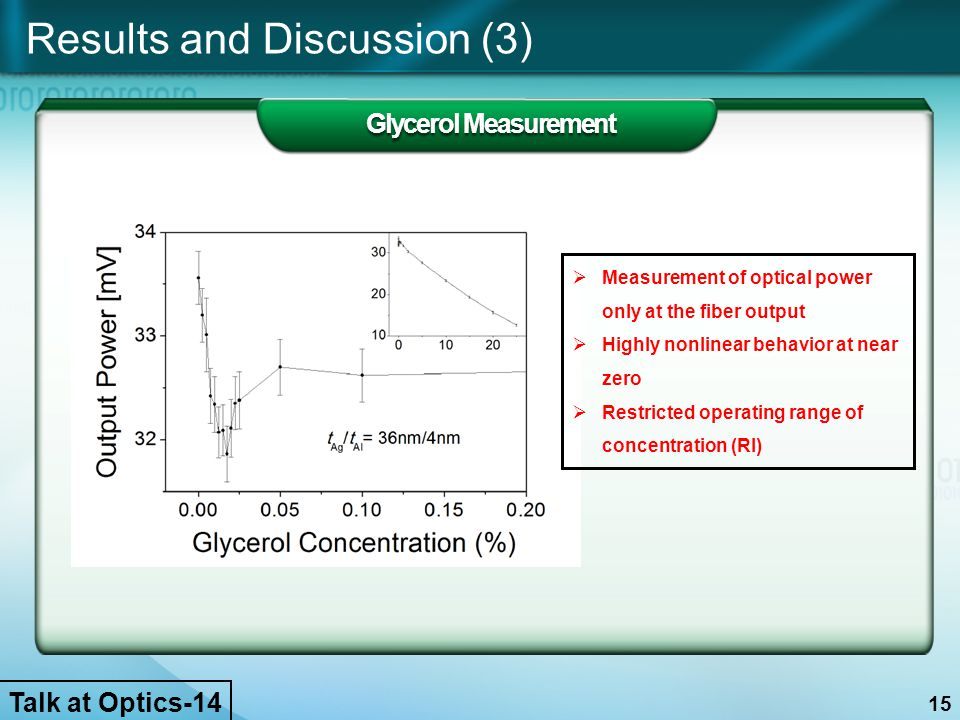 Results and Discussion (3) Glycerol Measurement 15  Measurement of optical power only at the fiber output  Highly nonlinear behavior at near zero 