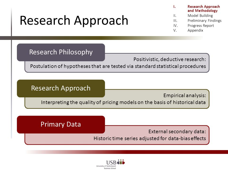 Positivistic, deductive research: Postulation of hypotheses that are tested via standard statistical procedures Research Philosophy Empirical analysis: Interpreting the quality of pricing models on the basis of historical data Research Approach External secondary data: Historic time series adjusted for data-bias effects Primary Data I.Research Approach and Methodology II.Model Building III.Preliminary Findings IV.Progress Report V.Appendix Research Approach