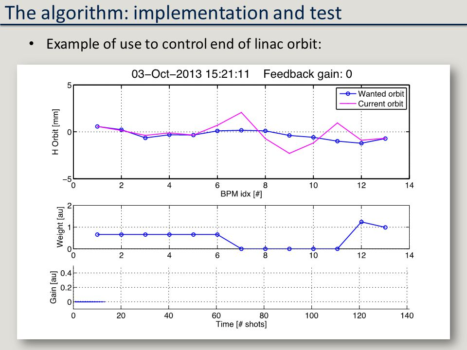 The algorithm: implementation and test Example of use to control end of linac orbit: