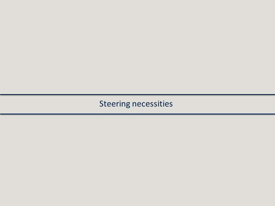 Steering necessities