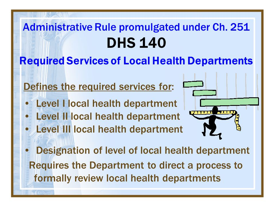 Defines the required services for: Level I local health department Level II local health department Level III local health department Designation of level of local health department Requires the Department to direct a process to formally review local health departments Administrative Rule promulgated under Ch.