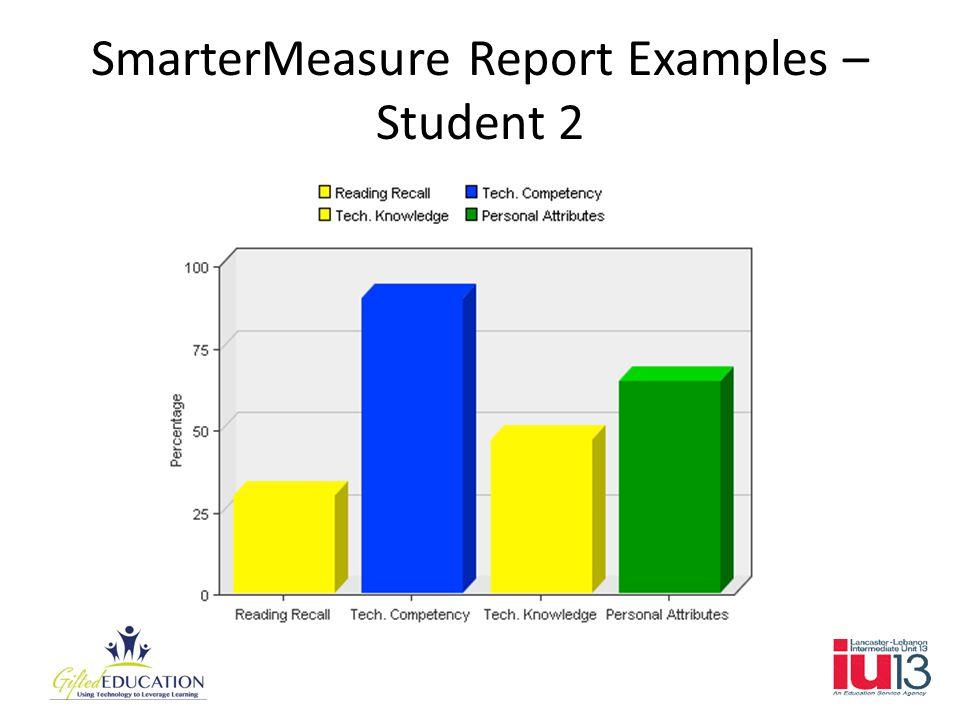 SmarterMeasure Report Examples – Student 2