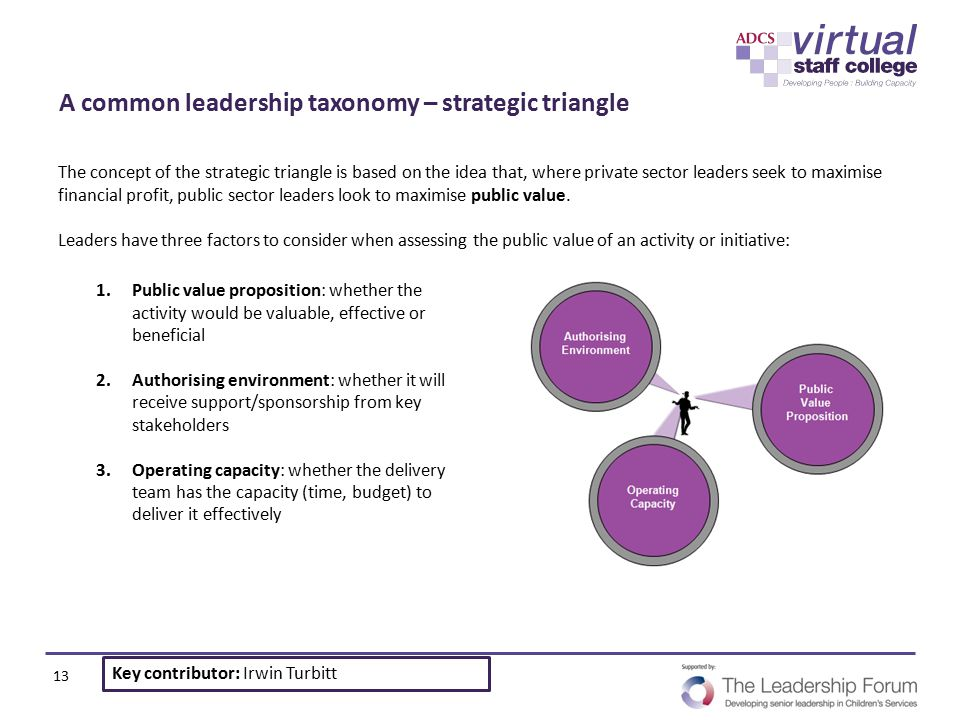 A common leadership taxonomy – strategic triangle The concept of the strategic triangle is based on the idea that, where private sector leaders seek t