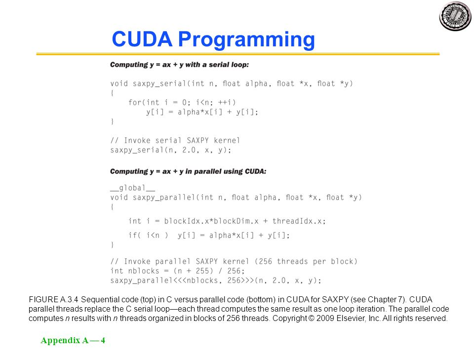 Appendix A — 4 FIGURE A.3.4 Sequential code (top) in C versus parallel code (bottom) in CUDA for SAXPY (see Chapter 7).