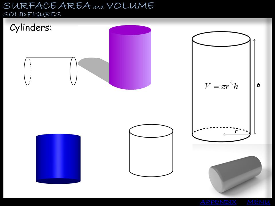 SURFACE AREA and VOLUME APPENDIX SOLID FIGURES MENU Cylinders: