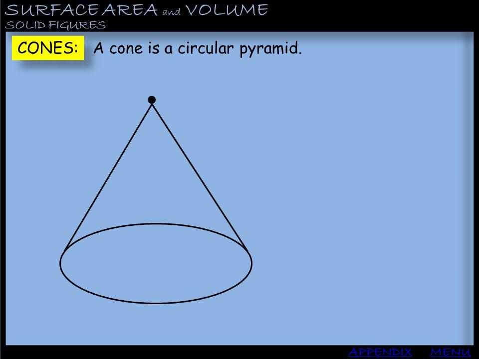 SURFACE AREA and VOLUME APPENDIX SOLID FIGURES MENU CONES: A cone is a circular pyramid.