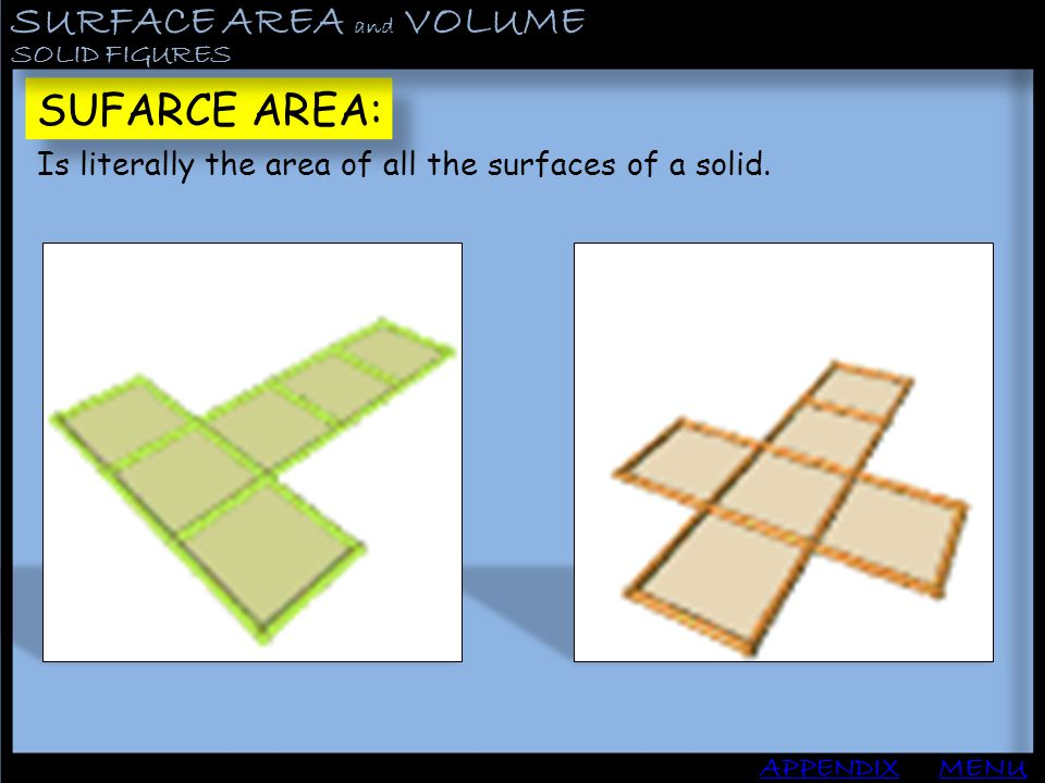 APPENDIX SOLID FIGURES MENU SUFARCE AREA: Is literally the area of all the surfaces of a solid.