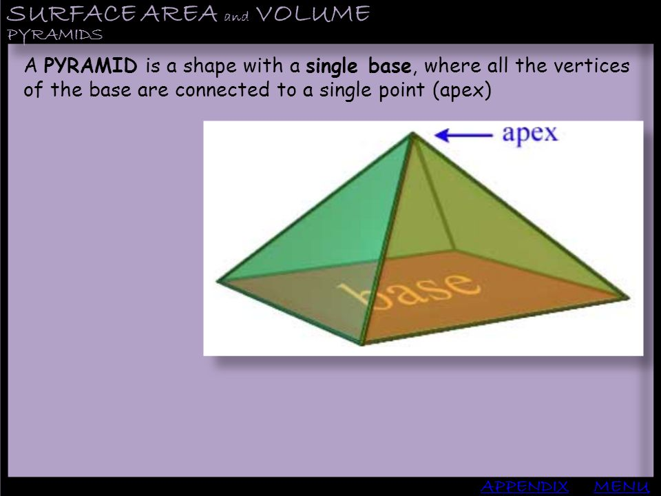 SURFACE AREA and VOLUME APPENDIX PYRAMIDS MENU A PYRAMID is a shape with a single base, where all the vertices of the base are connected to a single p