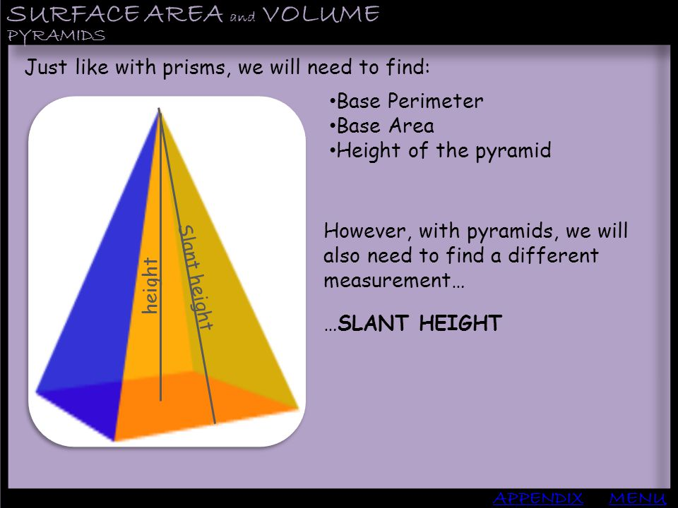 SURFACE AREA and VOLUME APPENDIX PYRAMIDS MENU Just like with prisms, we will need to find: Base Perimeter Base Area Height of the pyramid However, wi