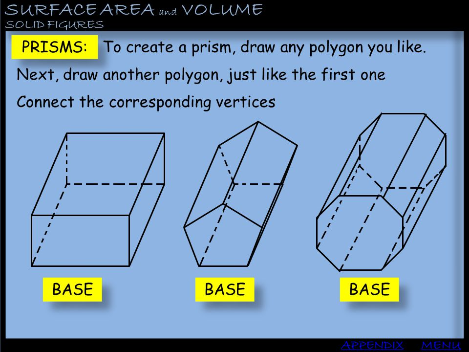 (in a rectangular prism any pair of opposite sides can be bases) SURFACE AREA and VOLUME APPENDIX PRISMS MENU To find the surface area of a PRISM, you can do it 2 ways: Method 2:Use the formula for SURFACE AREA: 2 6 10 BASE Identify the BASEs Find the Area and Perimeter of the base B: area of the base P: perimeter of the base h: height of the prism 1 2 1 6 1 0 P; 16 A: 12