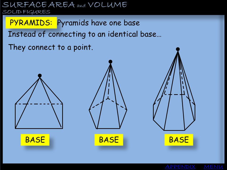 SURFACE AREA and VOLUME APPENDIX CYLINDERS MENU A CYLINDER is like a prism with circular bases The surface area of a cylinder can be found with this formula h: height of the cylinder Most people find this formula easier: Area of the bases Lateral Area B: area of the base C: circumference of the base