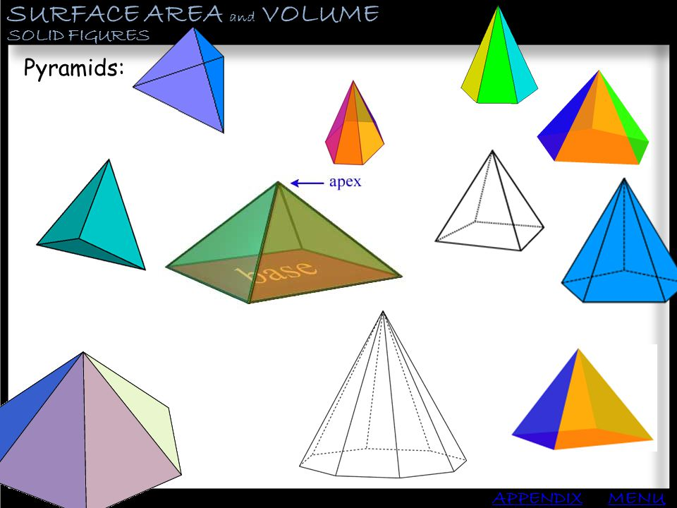 SURFACE AREA and VOLUME APPENDIX SOLID FIGURES MENU When we name prisms and pyramids, we describe the base to tell what kind of prism or pyramid it is.
