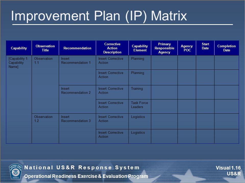 Visual 1.16 US&R National US&R Response System Operational Readiness Exercise & Evaluation Program Improvement Plan (IP) Matrix Capability Observation