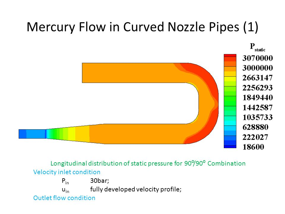 Mercury Flow in Curved Nozzle Pipes (1) Longitudinal distribution of static pressure for 90⁰/90⁰ Combination Velocity inlet condition P in 30bar; u in fully developed velocity profile; Outlet flow condition