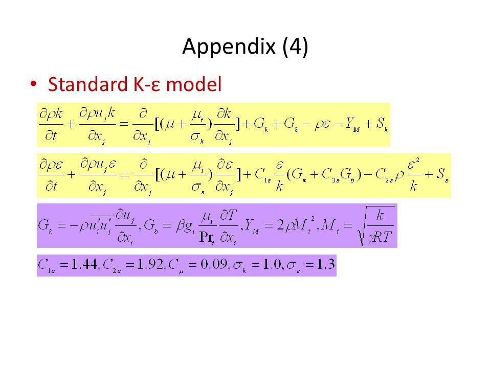 Appendix (4) Standard K-ε model