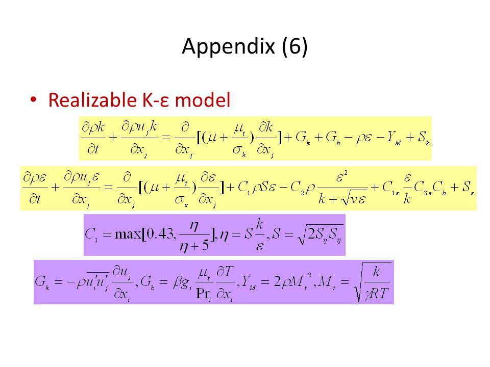 Appendix (6) Realizable K-ε model