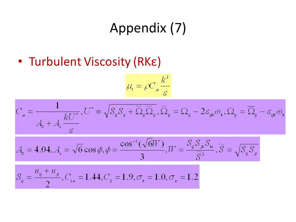 Appendix (7) Turbulent Viscosity (RKε)