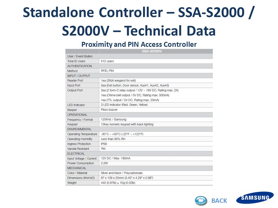 Standalone Controller – SSA-S2000 / S2000V – Technical Data Proximity and PIN Access Controller BACK