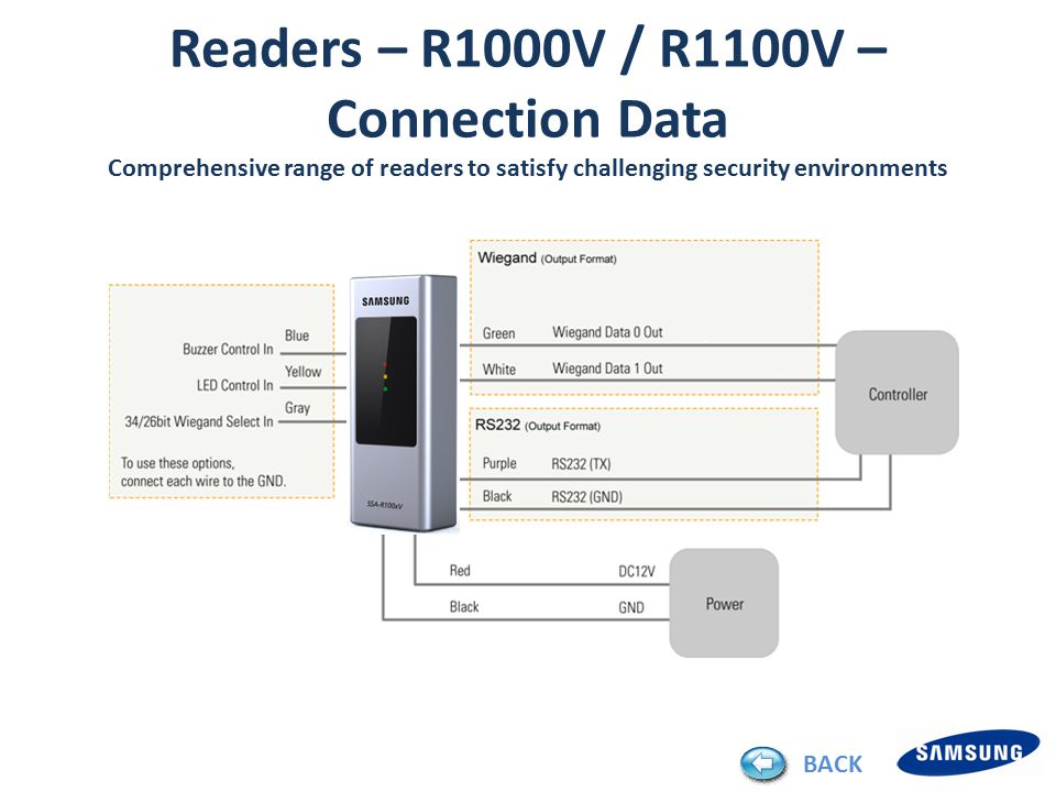 Readers – R1000V / R1100V – Connection Data Comprehensive range of readers to satisfy challenging security environments BACK