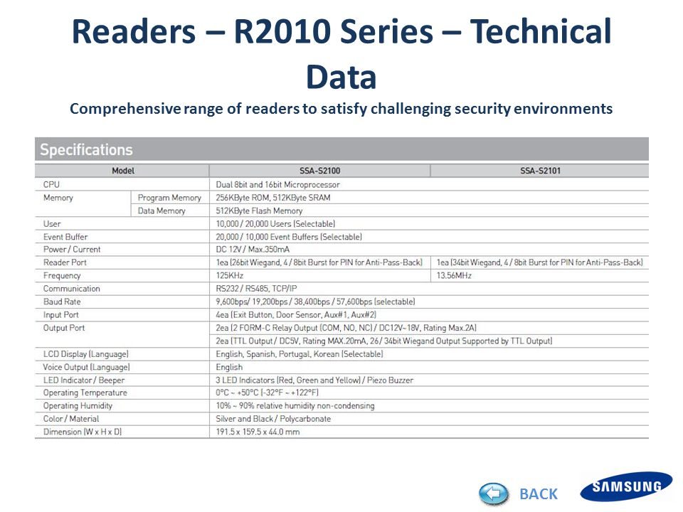 Readers – R2010 Series – Technical Data Comprehensive range of readers to satisfy challenging security environments BACK