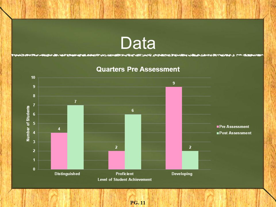 PG. 11 Data