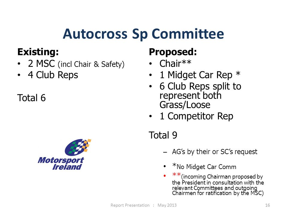 Autocross Sp Committee Existing: 2 MSC (incl Chair & Safety) 4 Club Reps Total 6 Proposed: Chair** 1 Midget Car Rep * 6 Club Reps split to represent both Grass/Loose 1 Competitor Rep Total 9 – AG's by their or SC's request * No Midget Car Comm ** (incoming Chairman proposed by the President in consultation with the relevant Committees and outgoing Chairmen for ratification by the MSC) Report Presentation : May 201316