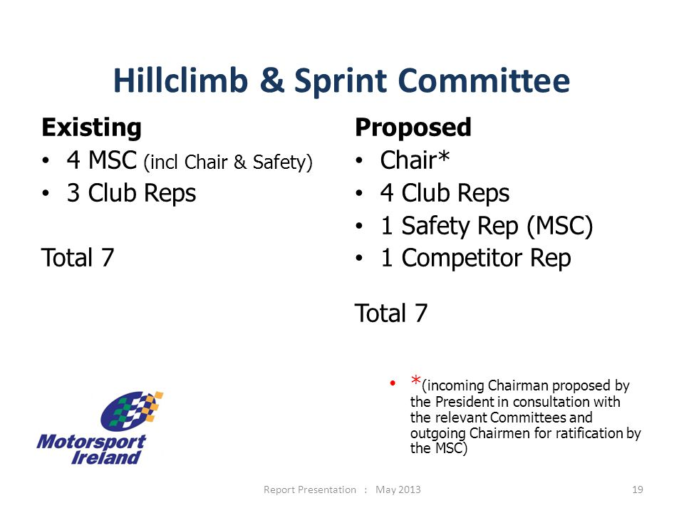 Hillclimb & Sprint Committee Existing 4 MSC (incl Chair & Safety) 3 Club Reps Total 7 Proposed Chair* 4 Club Reps 1 Safety Rep (MSC) 1 Competitor Rep Total 7 * (incoming Chairman proposed by the President in consultation with the relevant Committees and outgoing Chairmen for ratification by the MSC) Report Presentation : May 201319