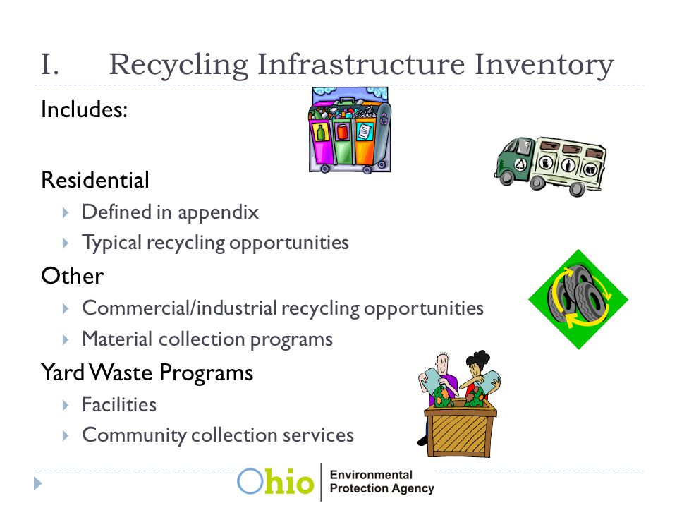 I.Recycling Infrastructure Inventory Includes: Residential  Defined in appendix  Typical recycling opportunities Other  Commercial/industrial recycling opportunities  Material collection programs Yard Waste Programs  Facilities  Community collection services