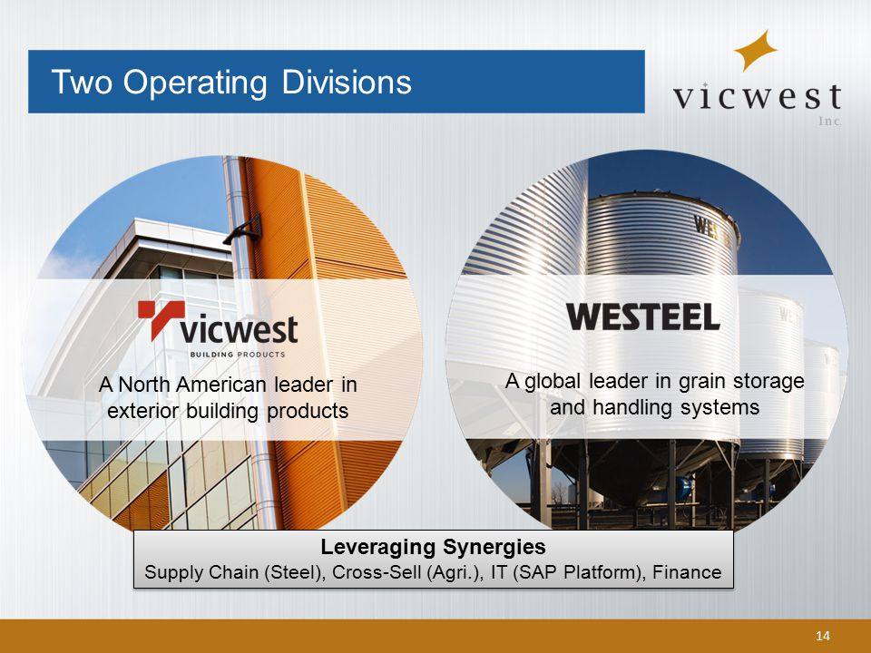 Two Operating Divisions A North American leader in exterior building products A global leader in grain storage and handling systems Leveraging Synergies Supply Chain (Steel), Cross-Sell (Agri.), IT (SAP Platform), Finance Leveraging Synergies Supply Chain (Steel), Cross-Sell (Agri.), IT (SAP Platform), Finance 14