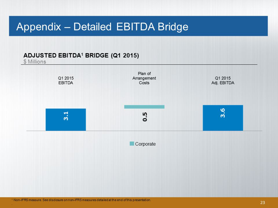 Appendix – Detailed EBITDA Bridge 23 Corporate 1 Non-IFRS measure. See disclosure on non-IFRS measures detailed at the end of this presentation.. ADJU