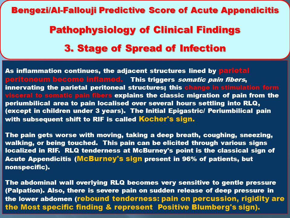 Bengezi/Al-Fallouji Predictive Score of Acute Appendicitis Pathophysiology of Clinical Findings 3. Stage of Spread of Infection As inflammation contin