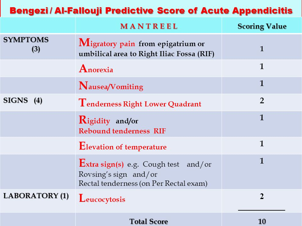 Bengezi / Al-Fallouji Predictive Score of Acute Appendicitis M A N T R E E L Scoring Value SYMPTOMS (3) (3) M igratory pain from epigatrium or umbilical area to Right Iliac Fossa (RIF) 1 A norexia 1 N ausea/Vomiting 1 SIGNS (4) T enderness Right Lower Quadrant 2 R igidity and/or Rebound tenderness RIF 1 E levation of temperature 1 E xtra sign(s) e.g.