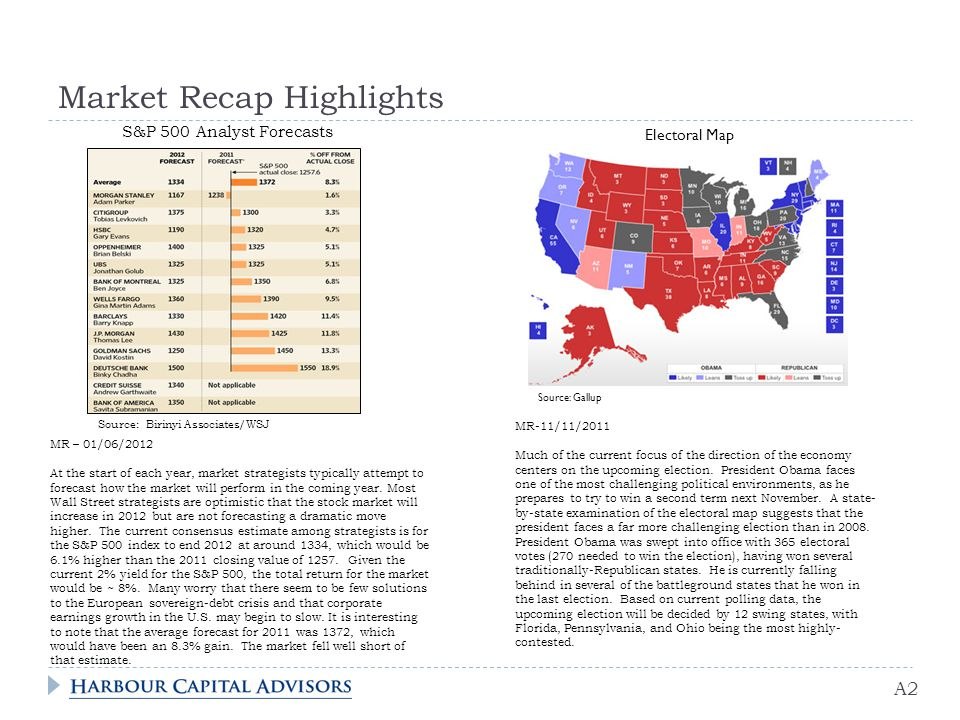Market Recap Highlights A2 Source: Gallup MR-11/11/2011 Much of the current focus of the direction of the economy centers on the upcoming election.