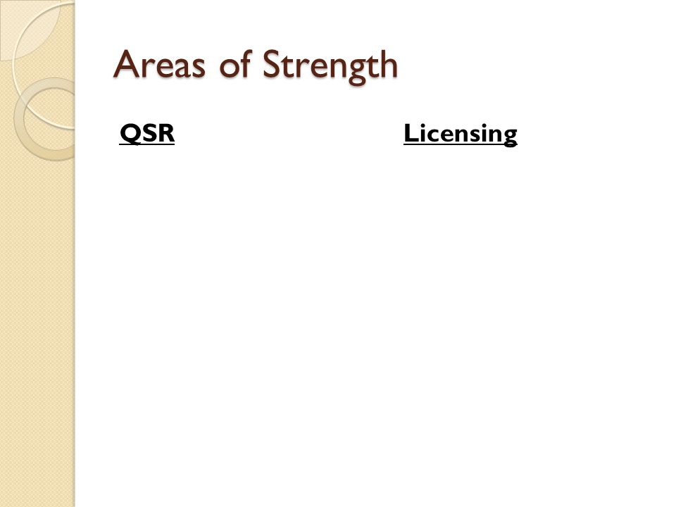 Areas of Strength QSRLicensing